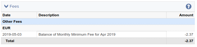 Fee section from the statement showing the fee for April applied in May.